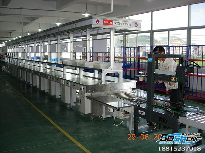 产品包装生产线